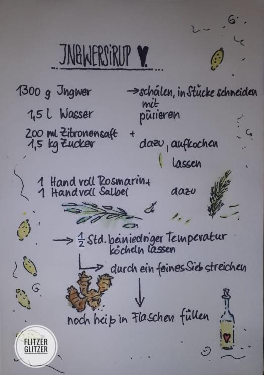 Handgeschriebenes Rezept farbig illustriert